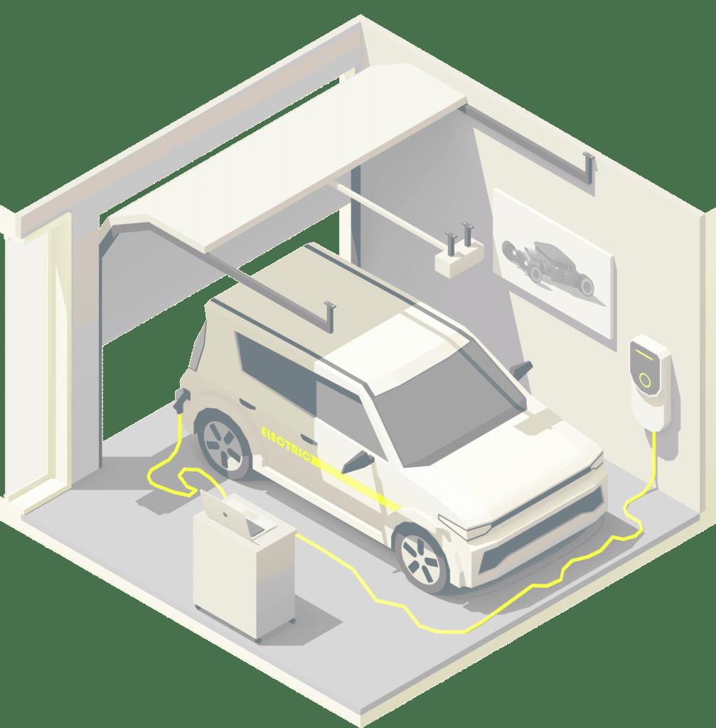 Batteriekapazität Elektroauto Wallbox